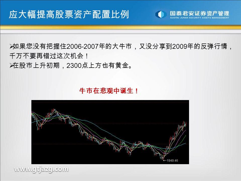 牛市在悲观中诞生!  如果您没有把握住 2006-2007 年的大牛市,又没分享到 2009 年的反弹行情, 千万不要再错过这次机会!  在股市上升初期, 2300 点上方也有黄金。 应大幅提高股票资产配置比例