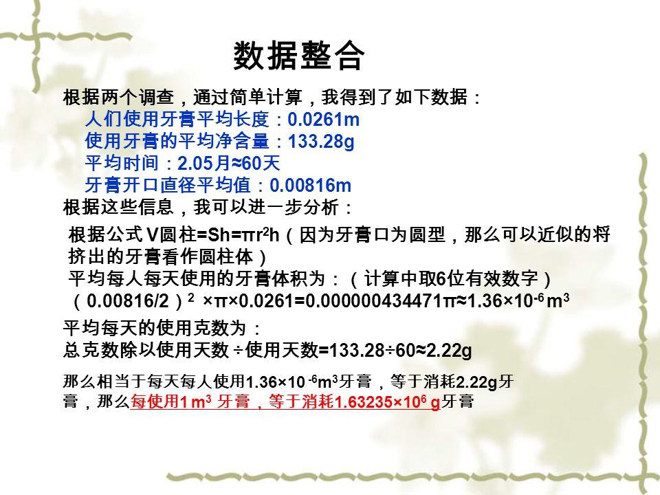 数据整合 人们使用牙膏平均长度: 0.0261m 使用牙膏的平均净含量: 133.28g 平均时间: 2.05 月 ≈60 天 牙膏开口直径平均值: 0.00816m 根据两个调查,通过简单计算,我得到了如下数据: 根据这些信息,我可以进一步分析: 根据公式 V 圆柱 =Sh=πr 2 h (因为牙膏口为圆型,那么可以近似的将 挤出的牙膏看作圆柱体) 平均每人每天使用的牙膏体积为:(计算中取 6 位有效数字) ( 0.00816/2 ) 2 ×π×0.0261=0.000000434471π≈1.36×10 -6 m 3 平均每天的使用克数为: 总克数除以使用天数 ÷ 使用天数 =133.28÷60≈2.22g 那么相当于每天每人使用 1.36×10 -6 m 3 牙膏,等于消耗 2.22g 牙 膏,那么每使用 1 m 3 牙膏,等于消耗 1.63235×10 6 g 牙膏