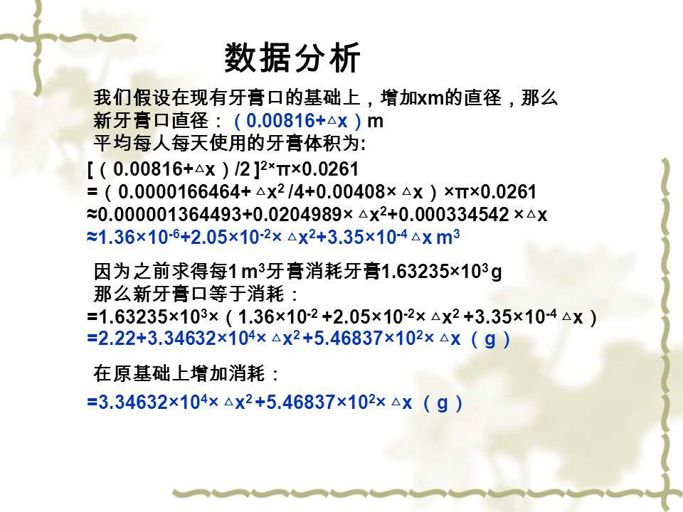 我们假设在现有牙膏口的基础上,增加 xm 的直径,那么 新牙膏口直径:( 0.00816+ △ x ) m 平均每人每天使用的牙膏体积为 : [ ( 0.00816+ △ x ) /2 ] 2× π×0.0261 = ( 0.0000166464+ △ x 2 /4+0.00408× △ x ) ×π×0.0261 ≈0.000001364493+0.0204989× △ x 2 +0.000334542 × △ x ≈1.36×10 -6 +2.05×10 -2 × △ x 2 +3.35×10 -4 △ x m 3 因为之前求得每 1 m 3 牙膏消耗牙膏 1.63235×10 3 g 那么新牙膏口等于消耗: =1.63235×10 3 × ( 1.36×10 -2 +2.05×10 -2 × △ x 2 +3.35×10 -4 △ x ) =3.34632×10 4 × △ x 2 +5.46837×10 2 × △ x ( g ) 数据分析 在原基础上增加消耗: =2.22+3.34632×10 4 × △ x 2 +5.46837×10 2 × △ x ( g )