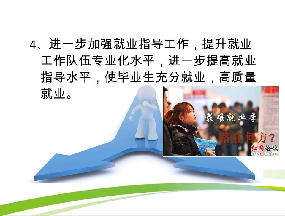 4 、进一步加强就业指导工作,提升就业 工作队伍专业化水平,进一步提高就业 指导水平,使毕业生充分就业,高质量 就业。