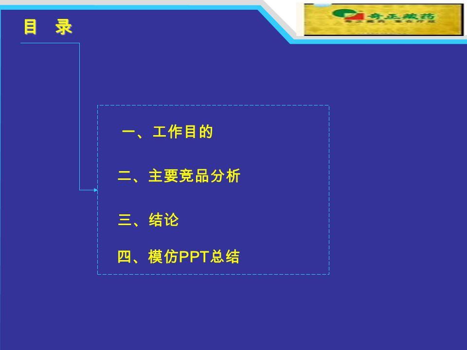 目 录 一、工作目的 二、主要竞品分析 三、结论 四、模仿 PPT 总结