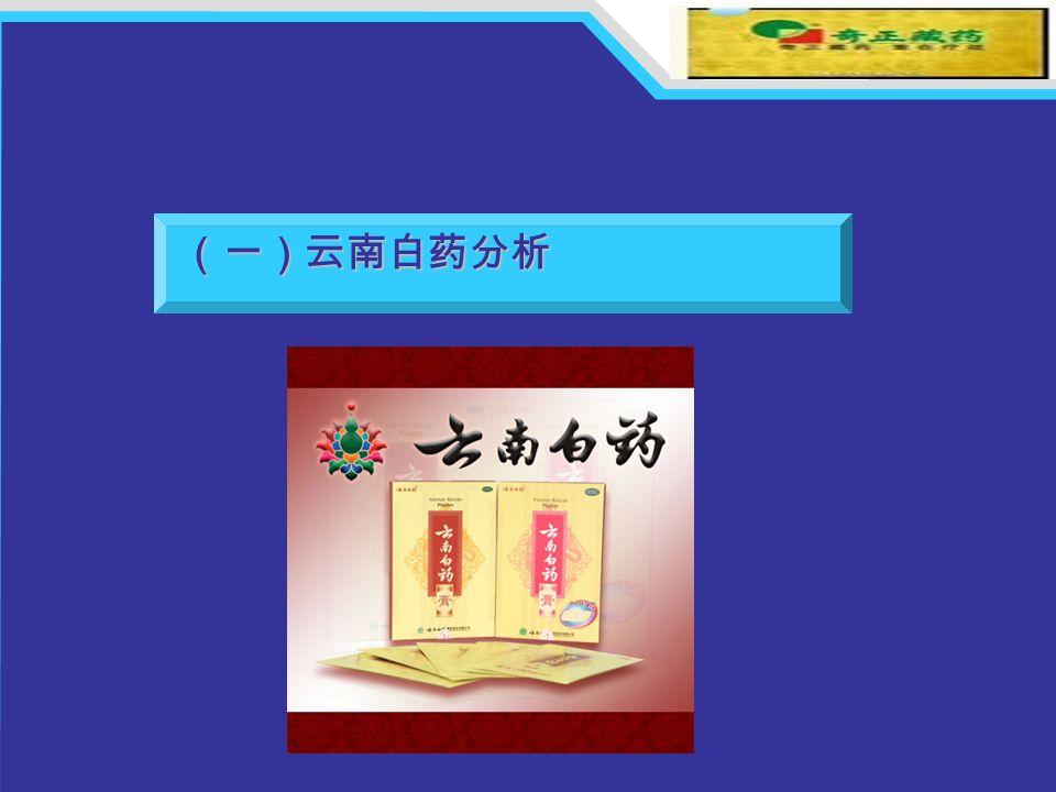 (一)云南白药分析