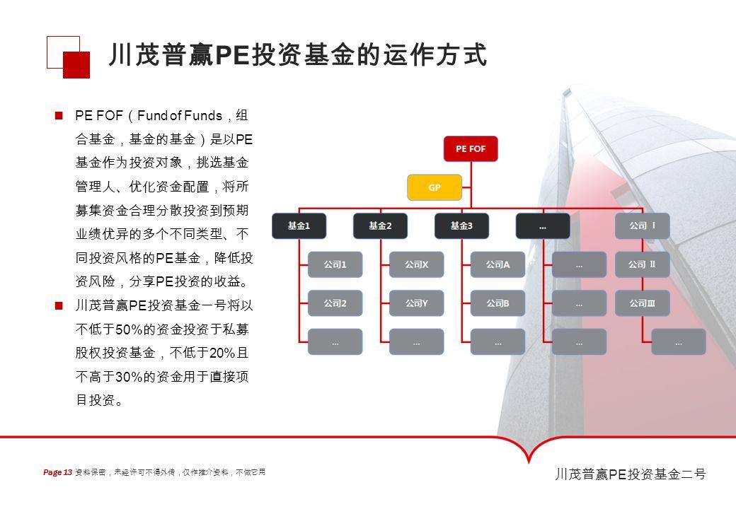 资料保密,未经许可不得外传,仅作推介资料,不做它用 Page 13 川茂普赢 PE 投资基金二号 川茂普赢 PE 投资基金的运作方式 PE FOF ( Fund of Funds ,组 合基金,基金的基金)是以 PE 基金作为投资对象,挑选基金 管理人、优化资金配置,将所 募集资金合理分散投资到预期 业绩优异的多个不同类型、不 同投资风格的 PE 基金,降低投 资风险,分享 PE 投资的收益。 川茂普赢 PE 投资基金一号将以 不低于 50% 的资金投资于私募 股权投资基金,不低于 20% 且 不高于 30% 的资金用于直接项 目投资。