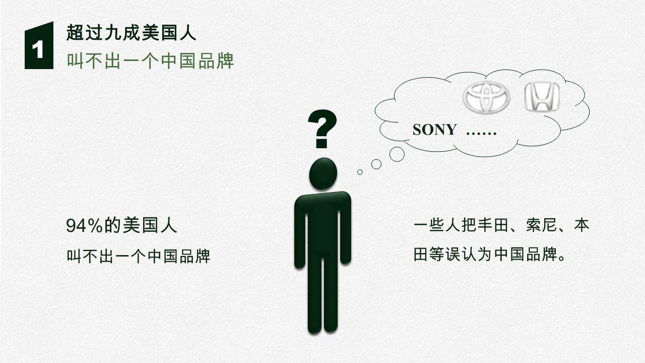 1 叫不出一个中国品牌 超过九成美国人 94% 的美国人 叫不出一个中国品牌 一些人把丰田、索尼、本 田等误认为中国品牌。 SONY ……