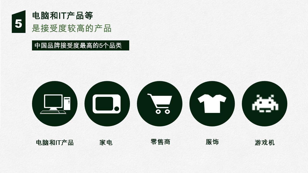 5 是接受度较高的产品 电脑和 IT 产品等 中国品牌接受度最高的 5 个品类 电脑和 IT 产品家电 零售商服饰 游戏机