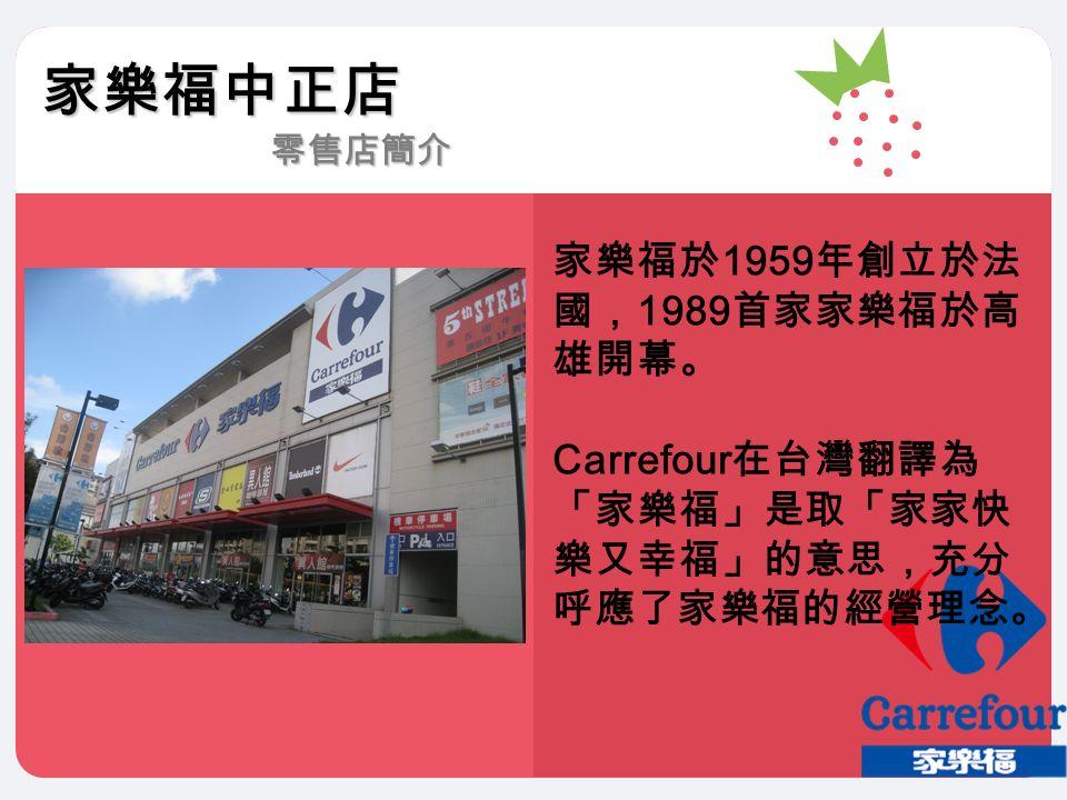 家樂福中正店 零售店簡介 家樂福於 1959 年創立於法 國, 1989 首家家樂福於高 雄開幕。 Carrefour 在台灣翻譯為 「家樂福」是取「家家快 樂又幸福」的意思,充分 呼應了家樂福的經營理念。