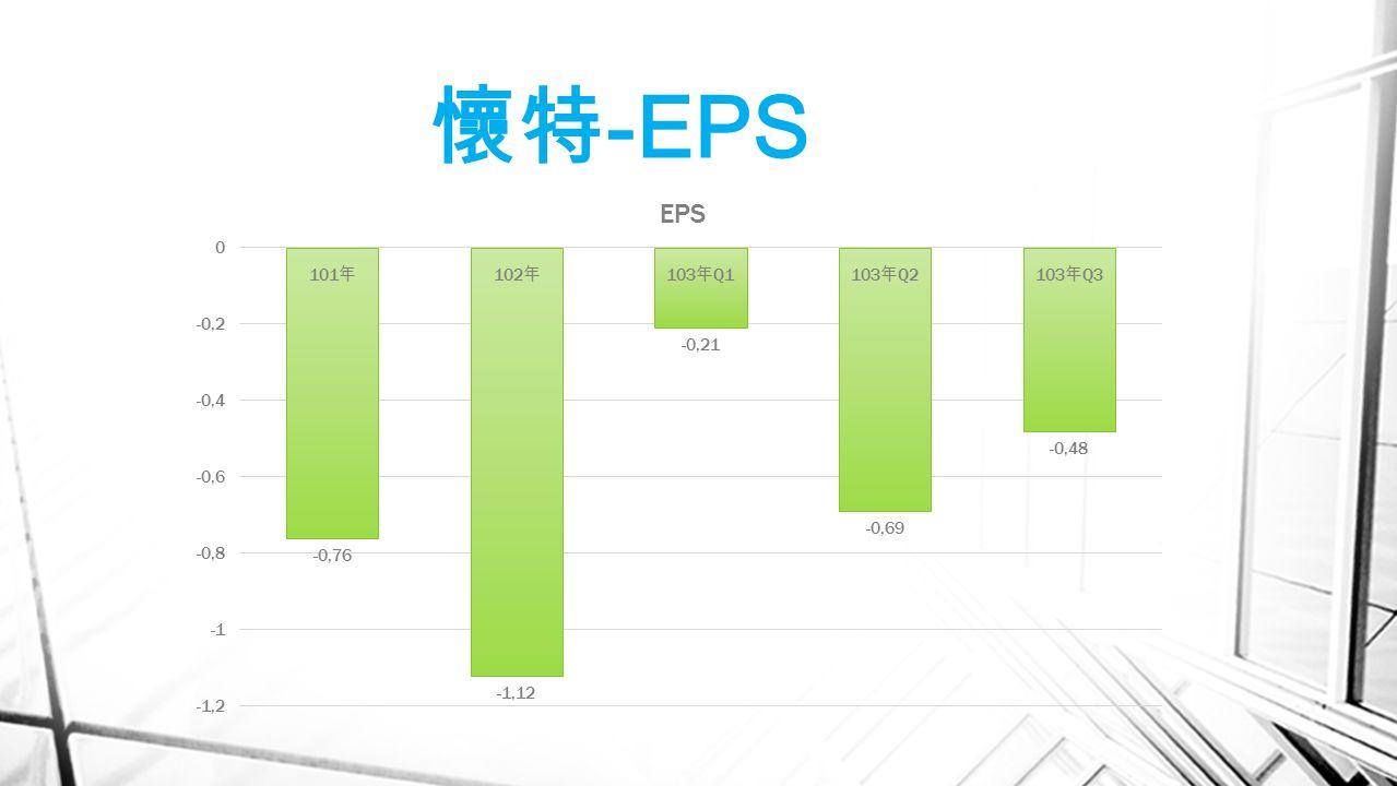 懷特 -EPS