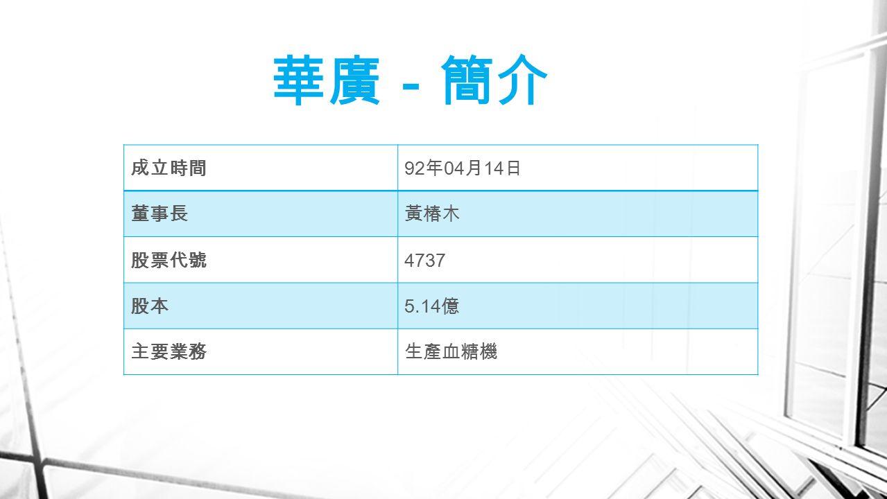 華廣-簡介 成立時間 92 年 04 月 14 日 董事長黃椿木 股票代號 4737 股本 5.14 億 主要業務生產血糖機
