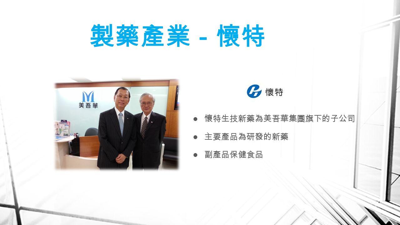 製藥產業-懷特 懷特生技新藥為美吾華集團旗下的子公司 主要產品為研發的新藥 副產品保健食品