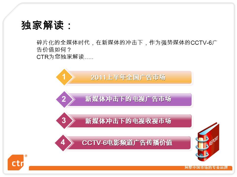 洞察中国市场的专业品牌 独家解读: 新媒体冲击下的电视收视市场 新媒体冲击下的电视广告市场 2 3 2011 上半年全国广告市场 1 碎片化的全媒体时代,在新媒体的冲击下,作为强势媒体的 CCTV-6 广 告价值如何? CTR 为您独家解读 …..