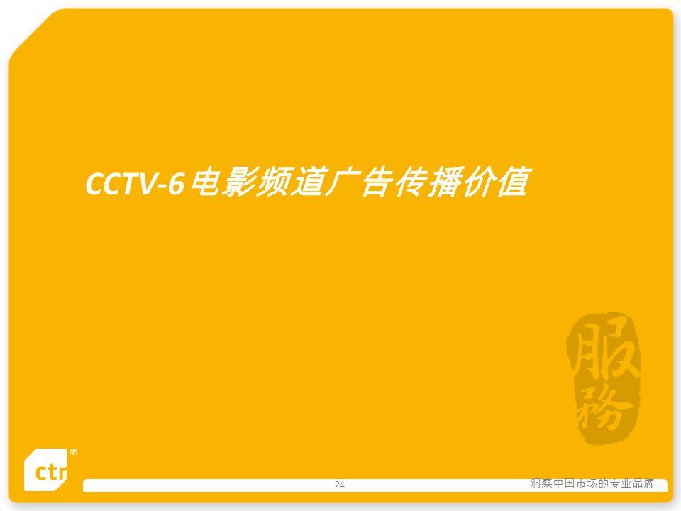 洞察中国市场的专业品牌 24 CCTV-6 电影频道广告传播价值