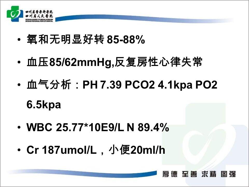 氧和无明显好转 85-88% 血压 85/62mmHg, 反复房性心律失常 血气分析: PH 7.39 PCO2 4.1kpa PO2 6.5kpa WBC 25.77*10E9/L N 89.4% Cr 187umol/L ,小便 20ml/h