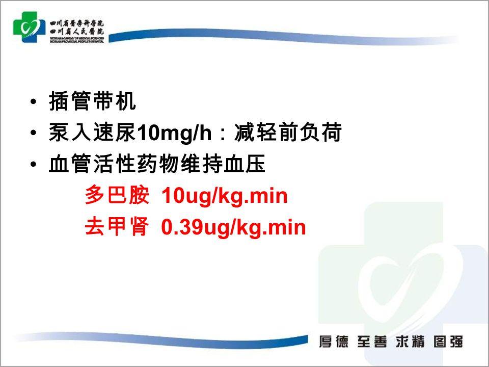 插管带机 泵入速尿 10mg/h :减轻前负荷 血管活性药物维持血压 多巴胺 10ug/kg.min 去甲肾 0.39ug/kg.min