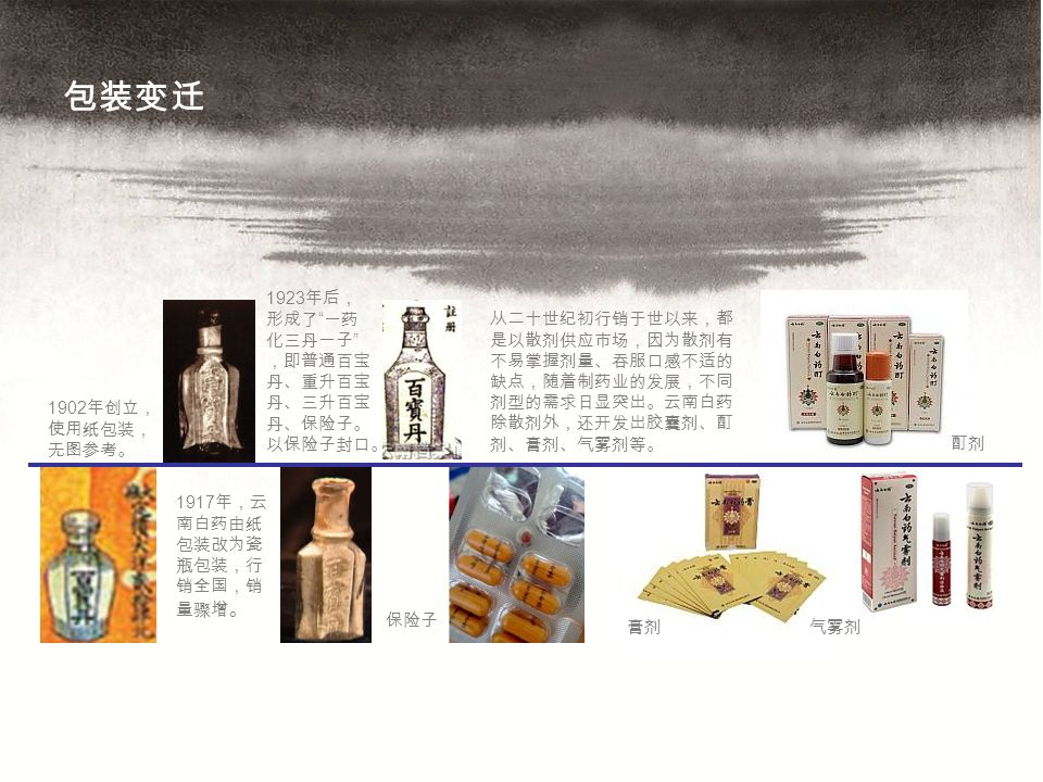 包装变迁 1917 年,云 南白药由纸 包装改为瓷 瓶包装,行 销全国,销 量骤增 。 1902 年创立, 使用纸包装, 无图参考。 1923 年后, 形成了 一药 化三丹一子 ,即普通百宝 丹、重升百宝 丹、三升百宝 丹、保险子。 以保险子封口。 从二十世纪初行销于世以来,都 是以散剂供应市场,因为散剂有 不易掌握剂量、吞服口感不适的 缺点,随着制药业的发展,不同 剂型的需求日显突出。云南白药 除散剂外,还开发出胶囊剂、酊 剂、膏剂、气雾剂等。 保险子 膏剂气雾剂 酊剂