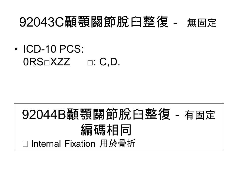 92043C 顳顎關節脫臼整復- 無固定 ICD-10 PCS: 0RS□XZZ □: C,D. 92044B 顳顎關節脫臼整復- 有固定 編碼相同 ★ Internal Fixation 用於骨折