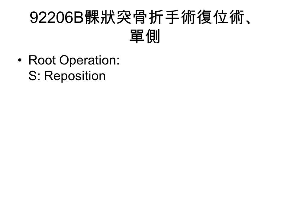 92206B 髁狀突骨折手術復位術、 單側 Root Operation: S: Reposition