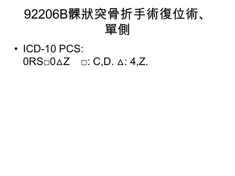 92206B 髁狀突骨折手術復位術、 單側 ICD-10 PCS: 0RS□0 △ Z □: C,D. △ : 4,Z.