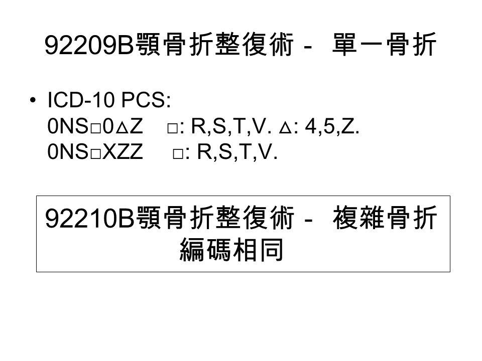 92209B 顎骨折整復術- 單一骨折 ICD-10 PCS: 0NS□0 △ Z □: R,S,T,V.