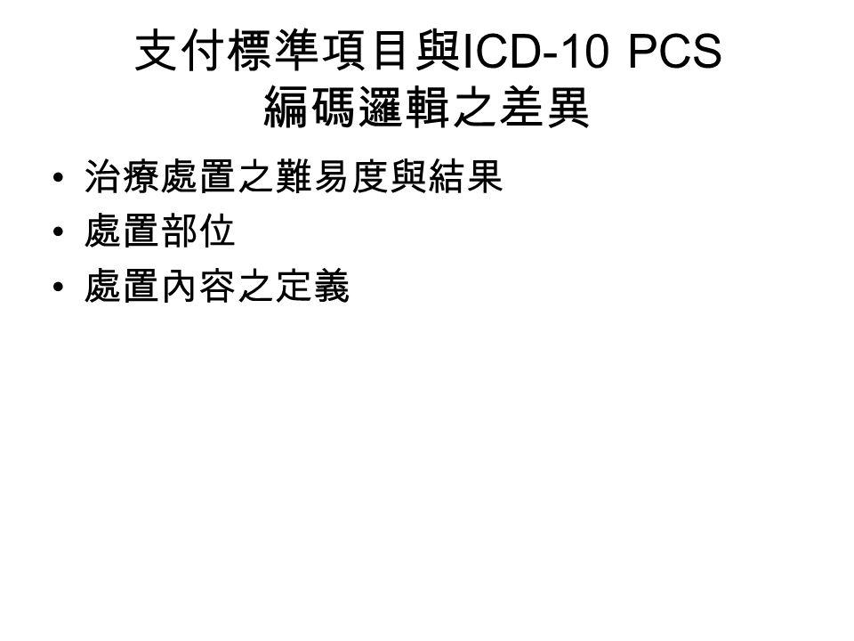 支付標準項目與 ICD-10 PCS 編碼邏輯之差異 治療處置之難易度與結果 處置部位 處置內容之定義