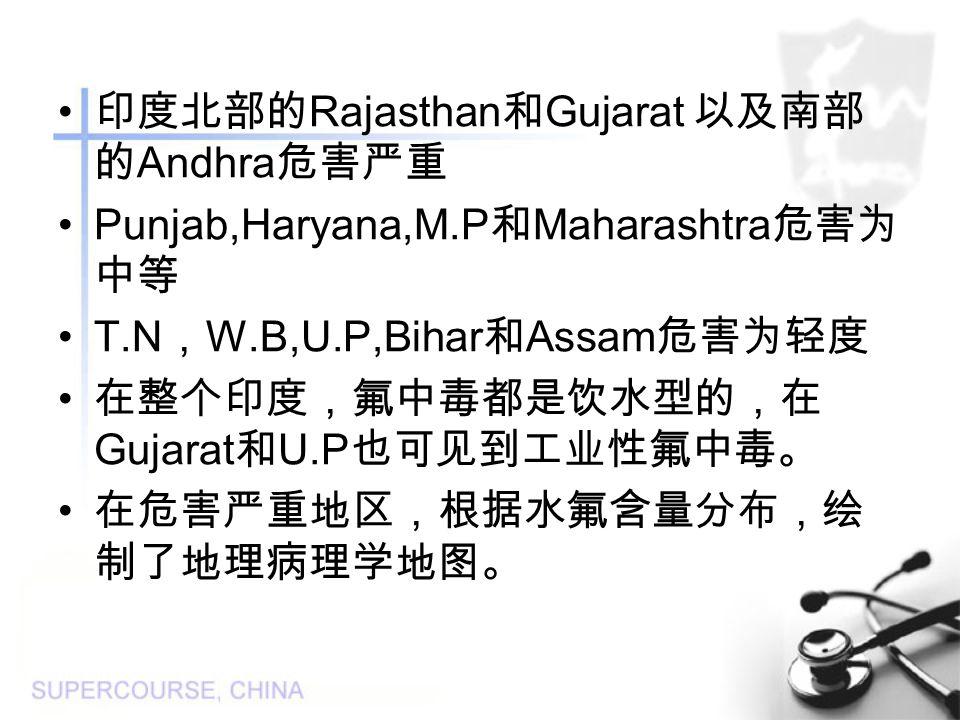印度北部的 Rajasthan 和 Gujarat 以及南部 的 Andhra 危害严重 Punjab,Haryana,M.P 和 Maharashtra 危害为 中等 T.N , W.B,U.P,Bihar 和 Assam 危害为轻度 在整个印度,氟中毒都是饮水型的,在 Gujarat 和 U.P 也可见到工业性氟中毒。 在危害严重地区,根据水氟含量分布,绘 制了地理病理学地图。