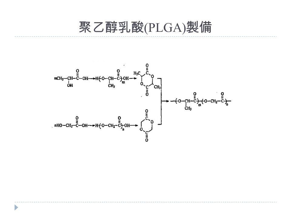 聚乙醇乳酸 (PLGA) 製備