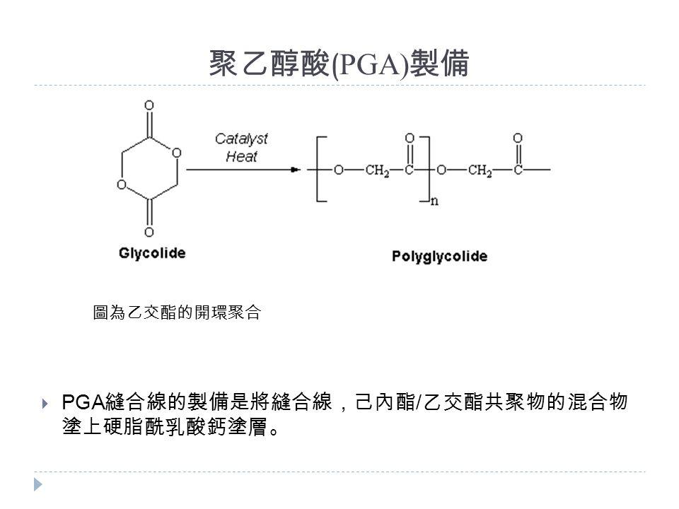 聚乙醇酸 ( PGA) 製備 圖為乙交酯的開環聚合  PGA 縫合線的製備是將縫合線,己內酯 / 乙交酯共聚物的混合物 塗上硬脂酰乳酸鈣塗層。