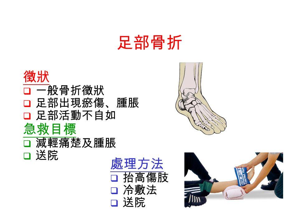 處理方法  抬高傷肢  冷敷法  送院 足部骨折 徵狀  一般骨折徵狀  足部出現瘀傷、腫脹  足部活動不自如 急救目標  減輕痛楚及腫脹  送院