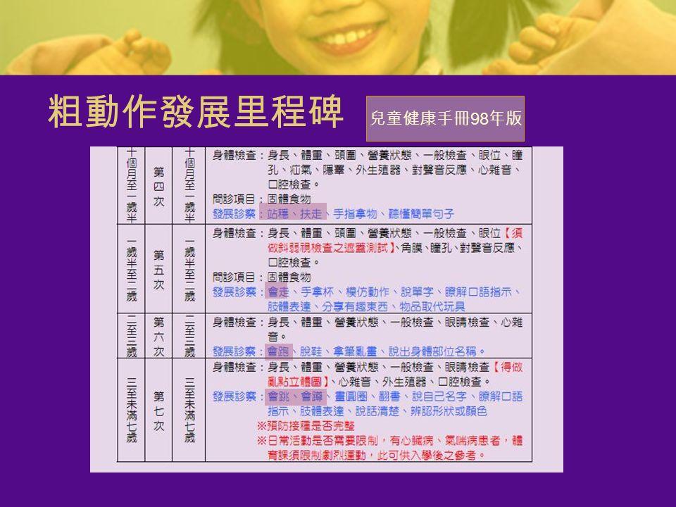 粗動作發展里程碑 兒童健康手冊 98 年版