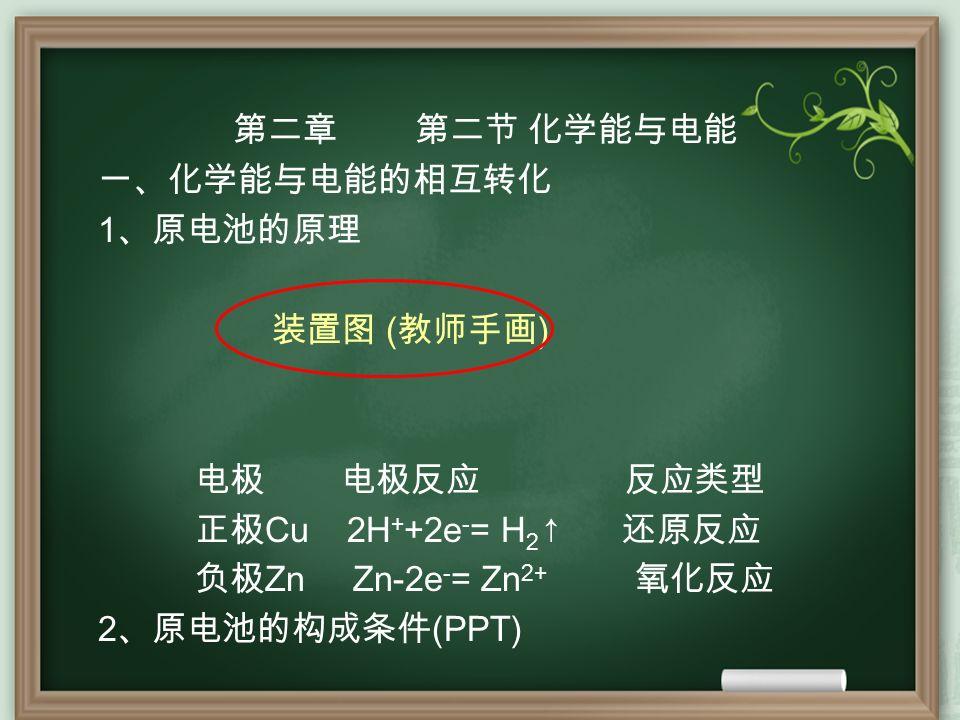 第二章 第二节 化学能与电能 一、化学能与电能的相互转化 1 、原电池的原理 装置图 ( 教师手画 ) 电极 电极反应 反应类型 正极 Cu 2H + +2e - = H 2 ↑ 还原反应 负极 Zn Zn-2e - = Zn 2+ 氧化反应 2 、原电池的构成条件 (PPT)
