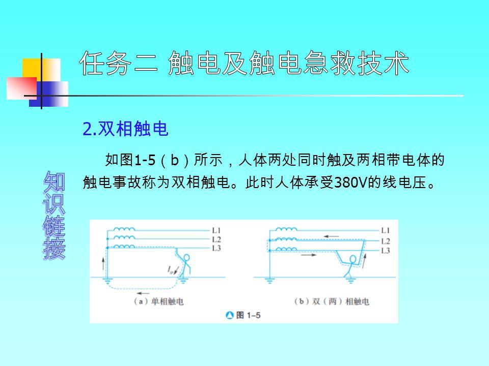2. 双相触电 如图 1-5 ( b )所示,人体两处同时触及两相带电体的 触电事故称为双相触电。此时人体承受 380V 的线电压。