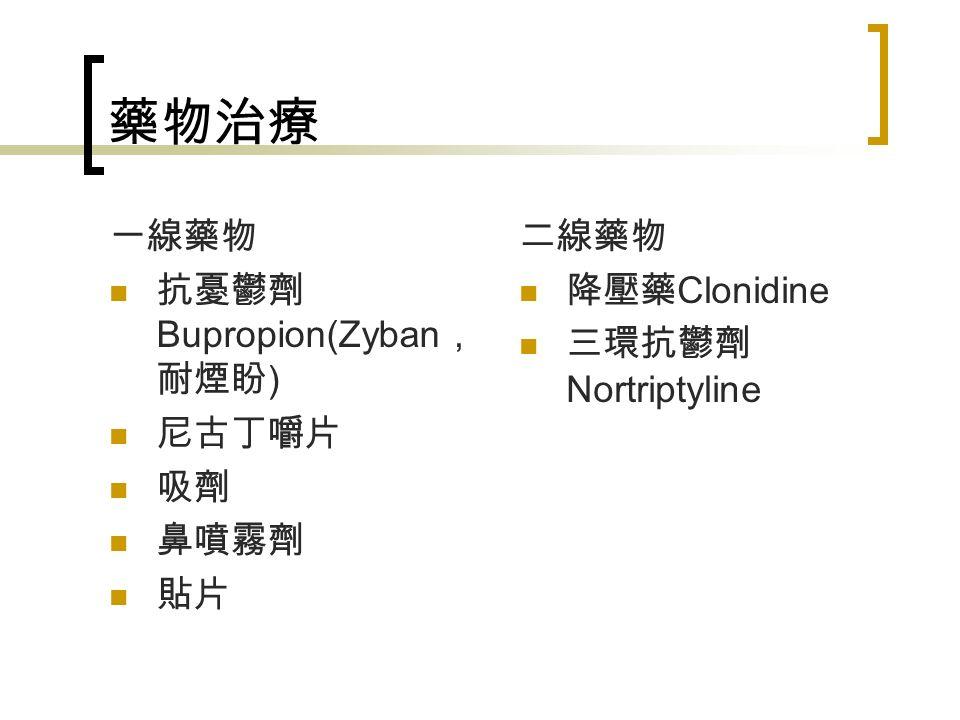 藥物治療 一線藥物 抗憂鬱劑 Bupropion(Zyban , 耐煙盼 ) 尼古丁嚼片 吸劑 鼻噴霧劑 貼片 二線藥物 降壓藥 Clonidine 三環抗鬱劑 Nortriptyline
