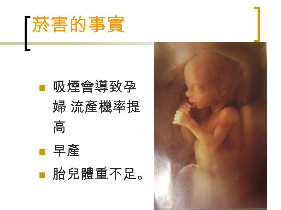 菸害的事實 吸煙會導致孕 婦 流產機率提 高 早產 胎兒體重不足。