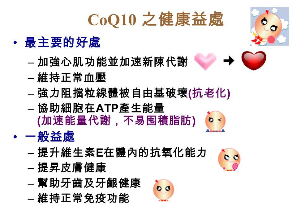 CoQ10 之健康益處 最主要的好處 – 加強心肌功能並加速新陳代謝 – 維持正常血壓 – 強力阻擋粒線體被自由基破壞 ( 抗老化 ) – 協助細胞在 ATP 產生能量 ( 加速能量代謝,不易囤積脂肪 ) 一般益處 – 提升維生素 E 在體內的抗氧化能力 – 提昇皮膚健康 – 幫助牙齒及牙齦健康 – 維持正常免疫功能