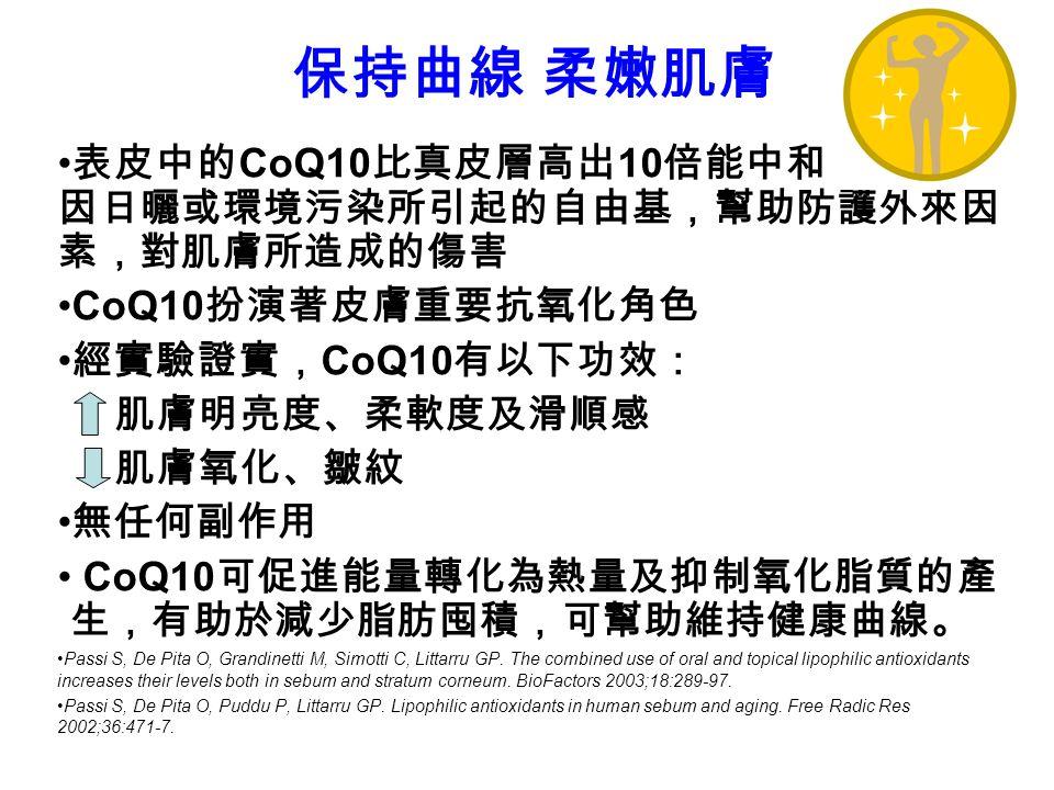 保持曲線 柔嫩肌膚 表皮中的 CoQ10 比真皮層高出 10 倍能中和 因日曬或環境污染所引起的自由基,幫助防護外來因 素,對肌膚所造成的傷害 CoQ10 扮演著皮膚重要抗氧化角色 經實驗證實, CoQ10 有以下功效: 肌膚明亮度、柔軟度及滑順感 肌膚氧化、皺紋 無任何副作用 CoQ10 可促進能量轉化為熱量及抑制氧化脂質的產 生,有助於減少脂肪囤積,可幫助維持健康曲線。 Passi S, De Pita O, Grandinetti M, Simotti C, Littarru GP.