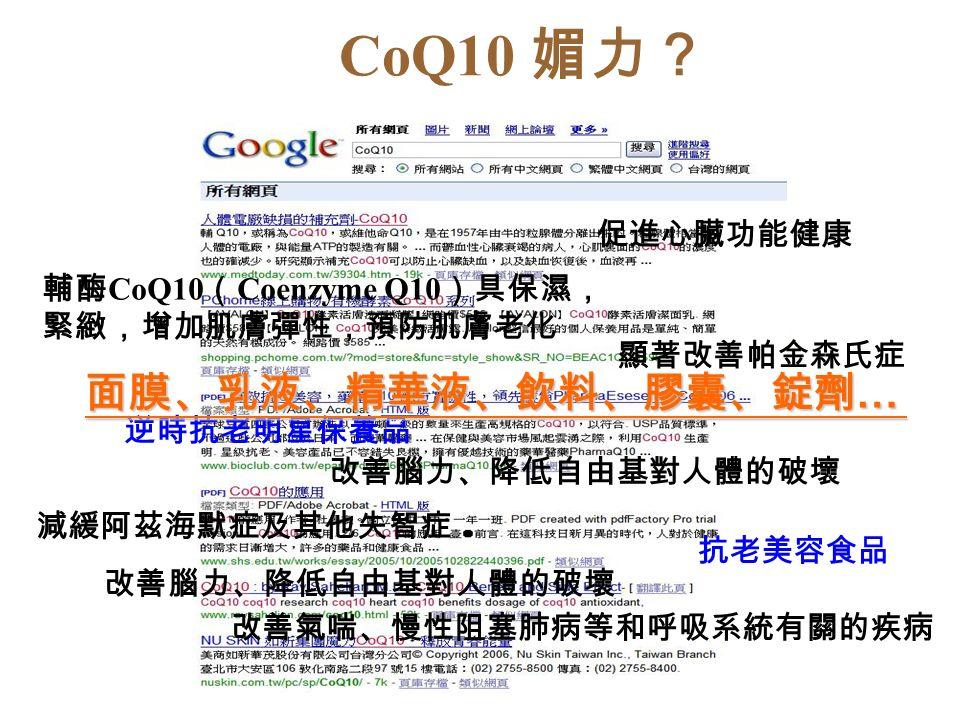 CoQ10 媚力? CoQ10 (CoEmzye 10 、 輔酶 Q10 、輔酵素 Q10) 抗老美容食品 逆時抗老明星保養品 促進心臟功能健康 改善腦力、降低自由基對人體的破壞 輔酶 CoQ10 ( Coenzyme Q10 )具保濕, 緊緻,增加肌膚彈性,預防肌膚老化 改善腦力、降低自由基對人體的破壞 顯著改善帕金森氏症 減緩阿茲海默症及其他失智症 面膜、乳液、精華液、飲料、膠囊、錠劑… 改善氣喘、慢性阻塞肺病等和呼吸系統有關的疾病