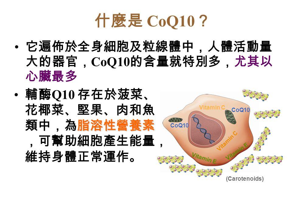 什麼是 CoQ10 ? 它遍佈於全身細胞及粒線體中,人體活動量 大的器官, CoQ10 的含量就特別多,尤其以 心臟最多 Vitamin C Vitamin E Vitamin C CoQ10 (Carotenoids) 脂溶性營養素 輔酶 Q10 存在於菠菜、 花椰菜、堅果、肉和魚 類中,為脂溶性營養素 ,可幫助細胞產生能量, 維持身體正常運作。