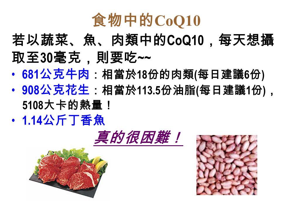 食物中的 CoQ10 若以蔬菜、魚、肉類中的 CoQ10 ,每天想攝 取至 30 毫克,則要吃 ~~ 681 公克牛肉 :相當於 18 份的肉類 ( 每日建議 6 份 ) 908 公克花生 :相當於 113.5 份油脂 ( 每日建議 1 份 ) , 5108 大卡的熱量! 1.14 公斤丁香魚 真的很困難!