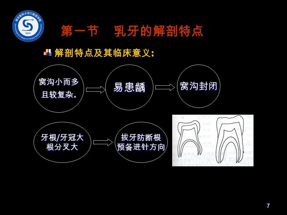第一节 乳牙的解剖特点 解剖特点及其临床意义 : 窝沟小而多 且较复杂. 易患龋窝沟封闭 牙根 / 牙冠大 根分叉大拔牙防断根预备进针方向 7