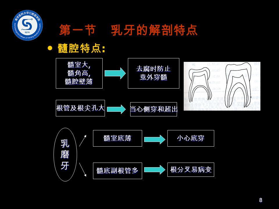 第一节 乳牙的解剖特点 髓腔特点 : 髓室大, 髓角高, 髓腔壁薄 去腐时防止意外穿髓 髓室底薄小心底穿 乳磨牙 髓底副根管多根分叉易病变 当心侧穿和超出 根管及根尖孔大 8