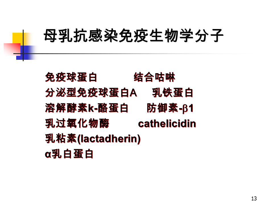 13 母乳抗感染免疫生物学分子 免疫球蛋白 结合咕啉 分泌型免疫球蛋白 A 乳铁蛋白 溶解酵素 k- 酪蛋白 防御素 -  1 乳过氧化物酶 cathelicidin 乳粘素 (lactadherin) α 乳白蛋白 免疫球蛋白 结合咕啉 分泌型免疫球蛋白 A 乳铁蛋白 溶解酵素 k- 酪蛋白 防御素 -  1 乳过氧化物酶 cathelicidin 乳粘素 (lactadherin) α 乳白蛋白