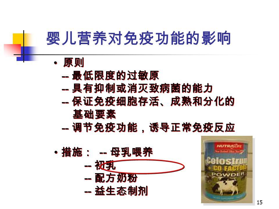 15 措施: -- 母乳喂养 -- 初乳 -- 配方奶粉 -- 益生态制剂 措施: -- 母乳喂养 -- 初乳 -- 配方奶粉 -- 益生态制剂 原则 -- 最低限度的过敏原 -- 具有抑制或消灭致病菌的能力 -- 保证免疫细胞存活、成熟和分化的 基础要素 -- 调节免疫功能,诱导正常免疫反应 原则 -- 最低限度的过敏原 -- 具有抑制或消灭致病菌的能力 -- 保证免疫细胞存活、成熟和分化的 基础要素 -- 调节免疫功能,诱导正常免疫反应 婴儿营养对免疫功能的影响