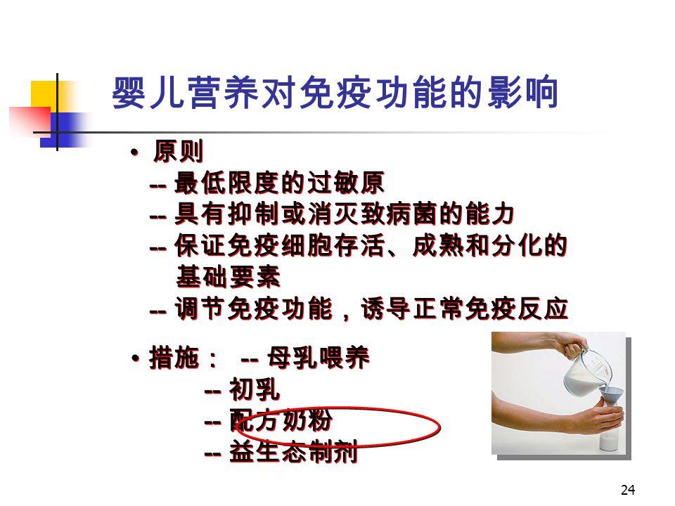 24 措施: -- 母乳喂养 -- 初乳 -- 配方奶粉 -- 益生态制剂 措施: -- 母乳喂养 -- 初乳 -- 配方奶粉 -- 益生态制剂 原则 -- 最低限度的过敏原 -- 具有抑制或消灭致病菌的能力 -- 保证免疫细胞存活、成熟和分化的 基础要素 -- 调节免疫功能,诱导正常免疫反应 原则 -- 最低限度的过敏原 -- 具有抑制或消灭致病菌的能力 -- 保证免疫细胞存活、成熟和分化的 基础要素 -- 调节免疫功能,诱导正常免疫反应 婴儿营养对免疫功能的影响