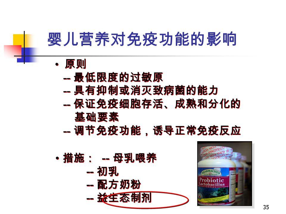 35 措施: -- 母乳喂养 -- 初乳 -- 配方奶粉 -- 益生态制剂 措施: -- 母乳喂养 -- 初乳 -- 配方奶粉 -- 益生态制剂 原则 -- 最低限度的过敏原 -- 具有抑制或消灭致病菌的能力 -- 保证免疫细胞存活、成熟和分化的 基础要素 -- 调节免疫功能,诱导正常免疫反应 原则 -- 最低限度的过敏原 -- 具有抑制或消灭致病菌的能力 -- 保证免疫细胞存活、成熟和分化的 基础要素 -- 调节免疫功能,诱导正常免疫反应 婴儿营养对免疫功能的影响