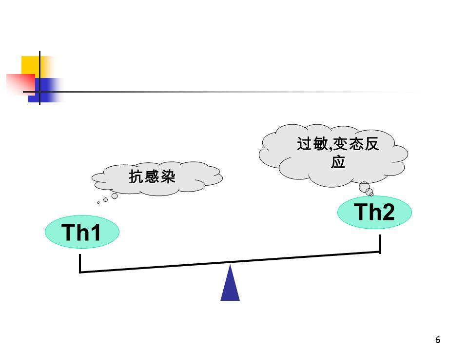 6 Th1 Th2 抗感染 过敏, 变态反 应