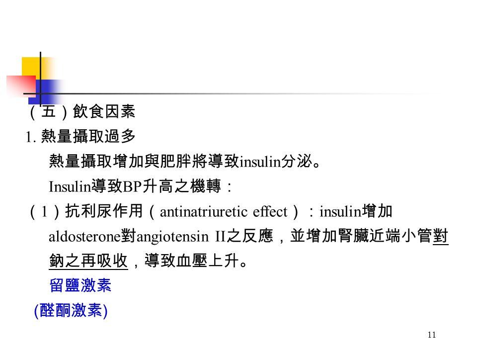 11 (五)飲食因素 1.