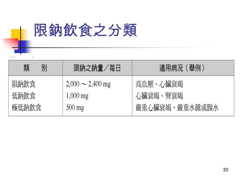 限鈉飲食之分類 30