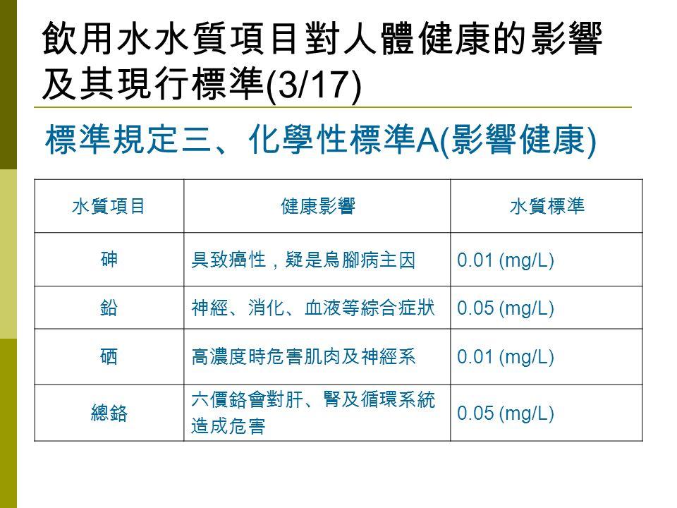 飲用水水質項目對人體健康的影響 及其現行標準 (3/17) 水質項目健康影響水質標準 砷具致癌性,疑是烏腳病主因 0.01 (mg/L) 鉛神經、消化、血液等綜合症狀 0.05 (mg/L) 硒高濃度時危害肌肉及神經系 0.01 (mg/L) 總鉻 六價鉻會對肝、腎及循環系統 造成危害 0.05 (mg/L) 標準規定三、化學性標準 A( 影響健康 )