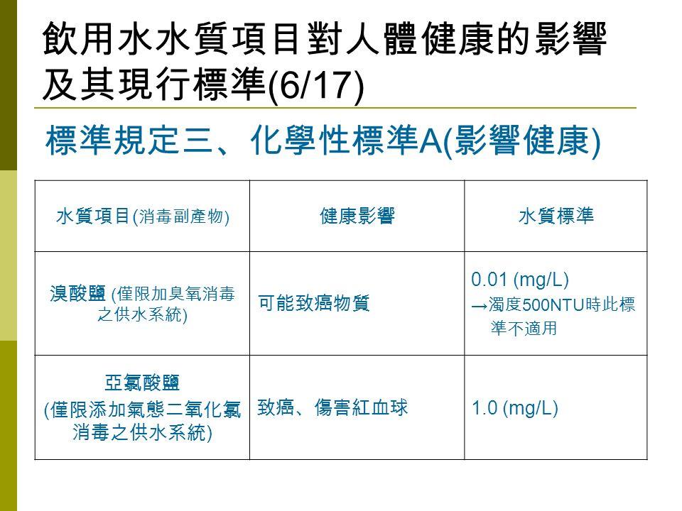 飲用水水質項目對人體健康的影響 及其現行標準 (6/17) 水質項目 ( 消毒副產物 ) 健康影響水質標準 溴酸鹽 ( 僅限加臭氧消毒 之供水系統 ) 可能致癌物質 0.01 (mg/L) → 濁度 500NTU 時此標 準不適用 亞氯酸鹽 ( 僅限添加氣態二氧化氯 消毒之供水系統 ) 致癌、傷害紅血球 1.0 (mg/L) 標準規定三、化學性標準 A( 影響健康 )