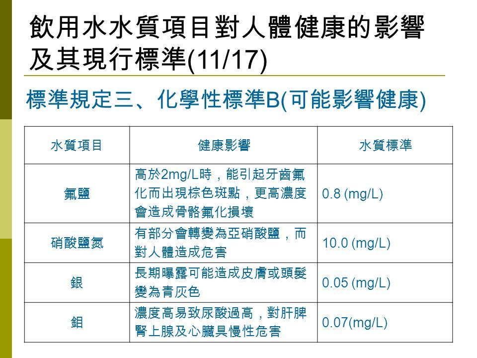 飲用水水質項目對人體健康的影響 及其現行標準 (11/17) 水質項目健康影響水質標準 氟鹽 高於 2mg/L 時,能引起牙齒氟 化而出現棕色斑點,更高濃度 會造成骨骼氟化損壞 0.8 (mg/L) 硝酸鹽氮 有部分會轉變為亞硝酸鹽,而 對人體造成危害 10.0 (mg/L) 銀 長期曝露可能造成皮膚或頭髮 變為青灰色 0.05 (mg/L) 鉬 濃度高易致尿酸過高,對肝脾 腎上腺及心臟具慢性危害 0.07(mg/L) 標準規定三、化學性標準 B( 可能影響健康 )
