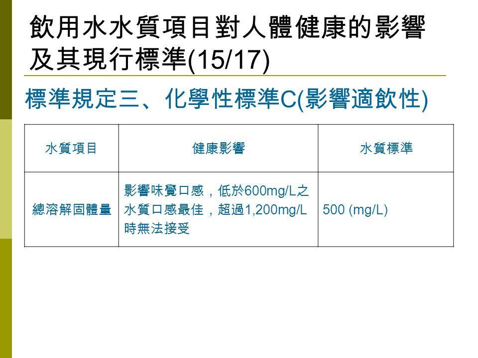飲用水水質項目對人體健康的影響 及其現行標準 (15/17) 水質項目健康影響水質標準 總溶解固體量 影響味覺口感,低於 600mg/L 之 水質口感最佳,超過 1,200mg/L 時無法接受 500 (mg/L) 標準規定三、化學性標準 C( 影響適飲性 )